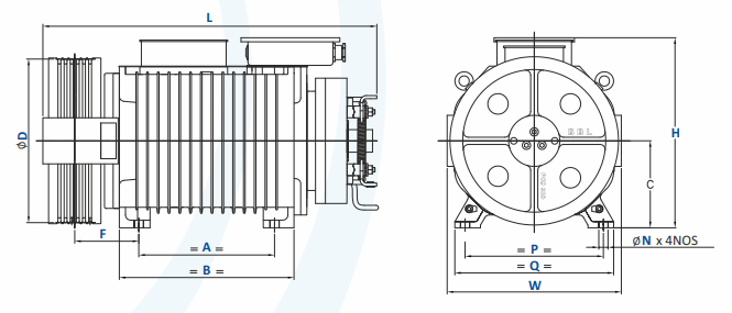 Bharat Bijllee Greenstar Gearless Machine for Passenger Elevator Dimension