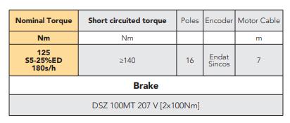 MGI17 Montanari Machine Roomless Gearless Lift Motor Brake