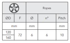 MGI17 Montanari Machine Roomless Gearless Lift Motor Ropes