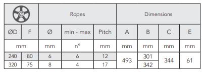 MGI27S Montanari Machine Roomless Gearless Lift Motor Ropes Dimensions
