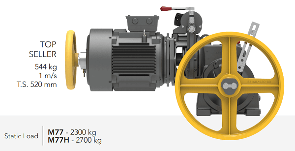 Montanari M77 and M77H Gearbox Lift Motors Sideview Reliable Engineering Products India Pvt Ltd Ranigunj Secunderabad