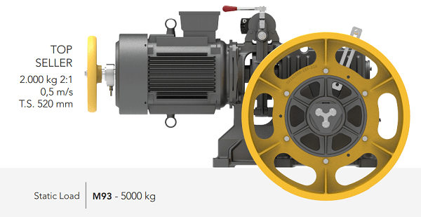Montanari M93 Gearbox Lift Motors Sideview Reliable Engineering Products India Pvt Ltd Ranigunj Secunderabad