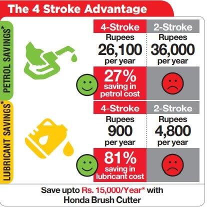4 stroke advantage